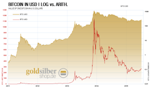 kw 28 - 1-2015.08.10-Bitcoin-GSS