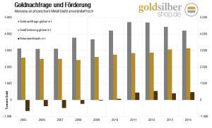 kw33 - 1 - 2015.08.14-Gold-F