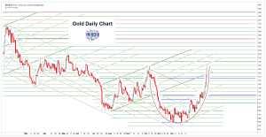 golddaily1